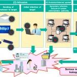 cyberattack_image03l
